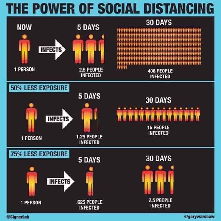 social_distancing