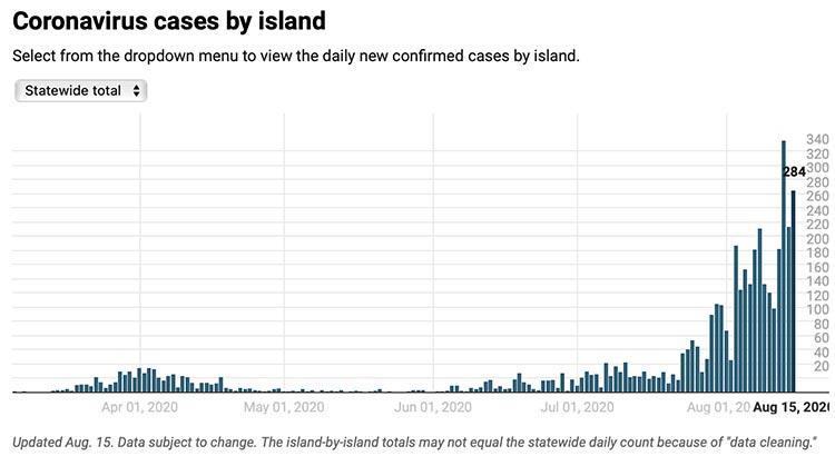 cases_8.15.2020