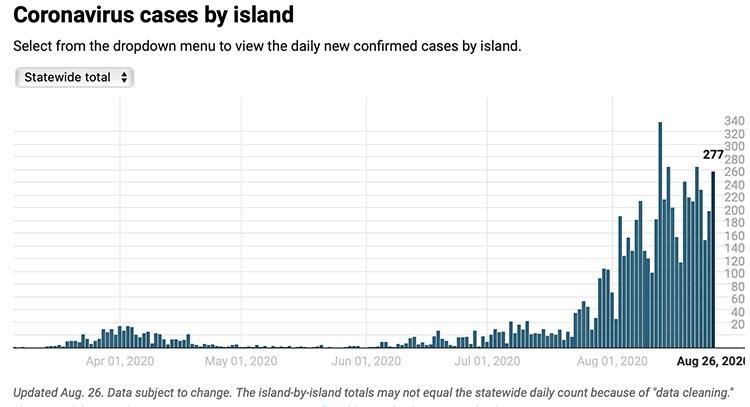 cases_8.26.2020