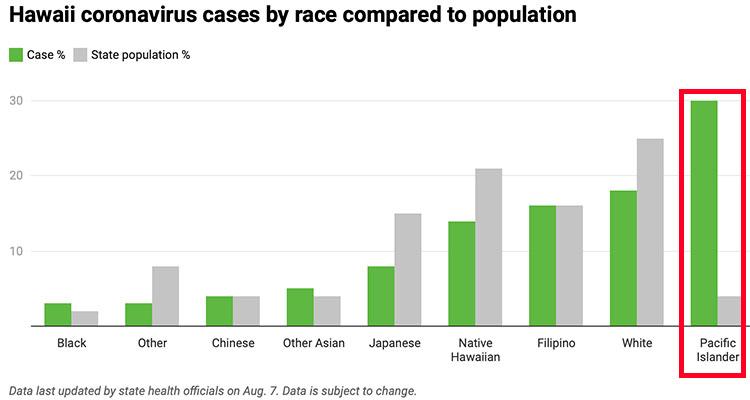 cases_race
