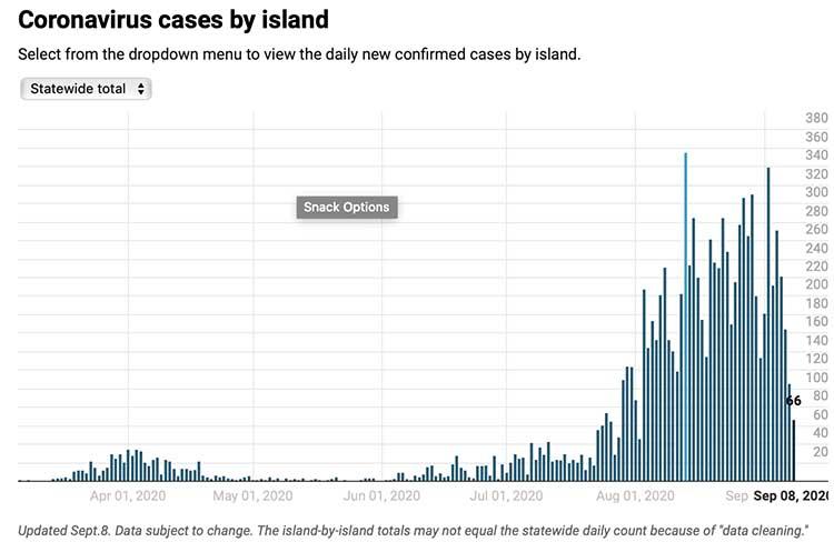 cases_9.8.2020