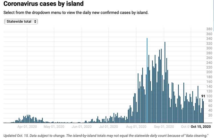 cases_10.15.20