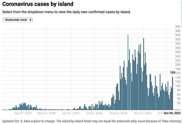 cases_10.9.20